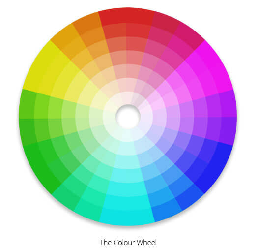 Colour wheel for finding complimentary colours