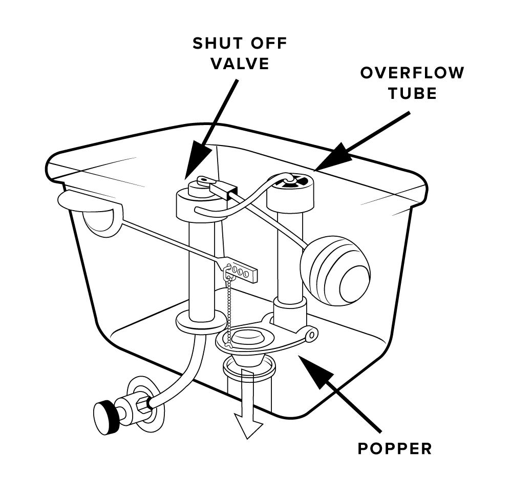 Flapper-diagram