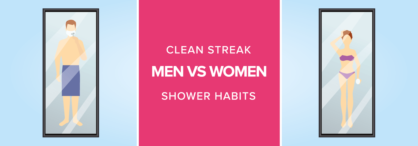 Clean Streak Men vs Women blog banner